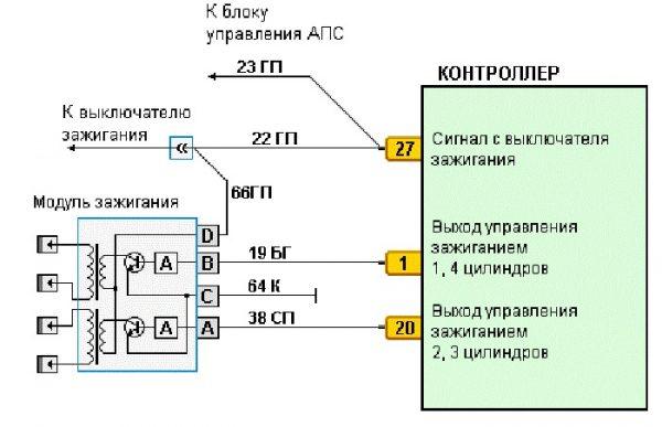 Схема подключения модуля зажигания ВАЗ 2107