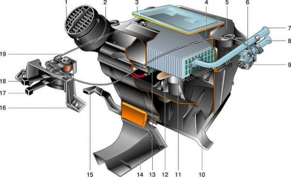 Устройство системы отопления ВАЗ 2106