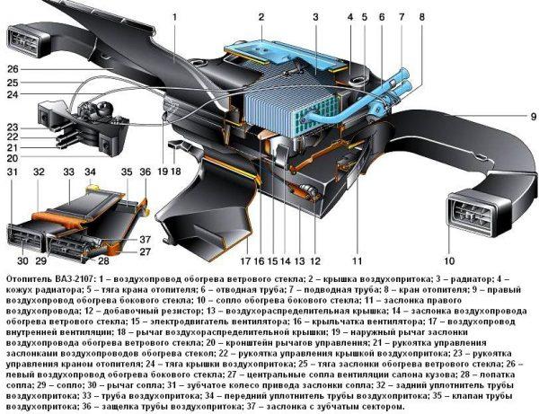 Устройство системы отопления ВАЗ 2107