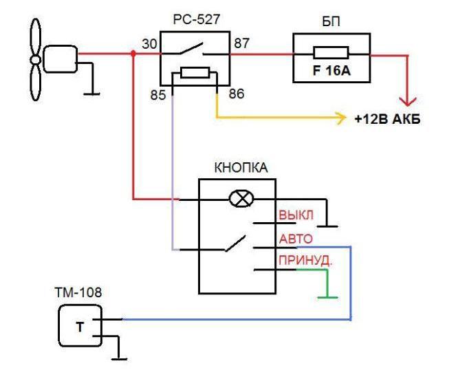Схема включения системы охлаждения 376