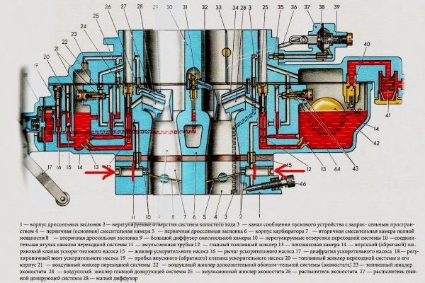 Устройство карбюратора ВАЗ 2107 производства ДААЗ