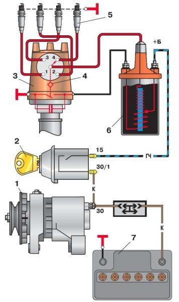 Система зажигания ВАЗ 2106