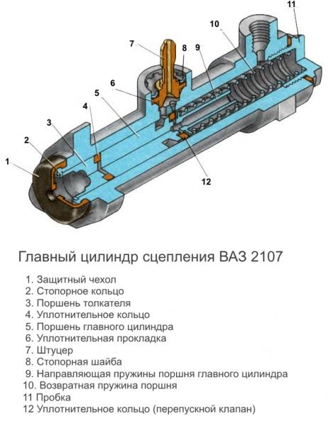 Главный цилиндр сцепления ВАЗ 2107