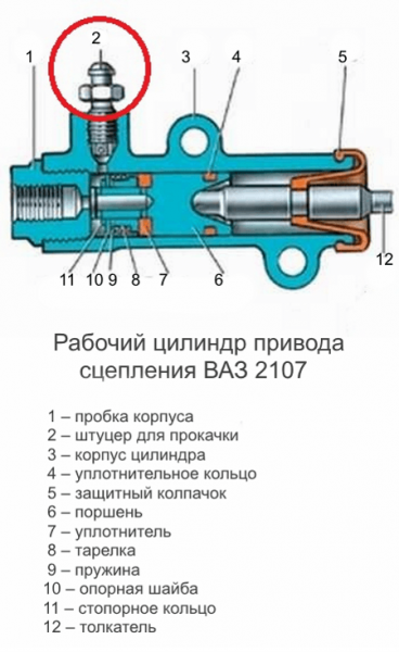 Рабочий цилиндр сцепления ВАЗ 2107