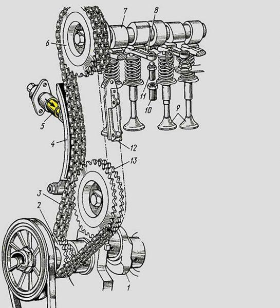 Устройство газораспределительного механизма ВАЗ 2101