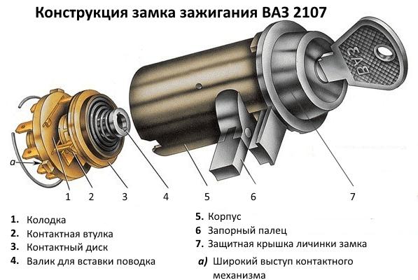 Устройство замка зажигания ВАЗ 2107