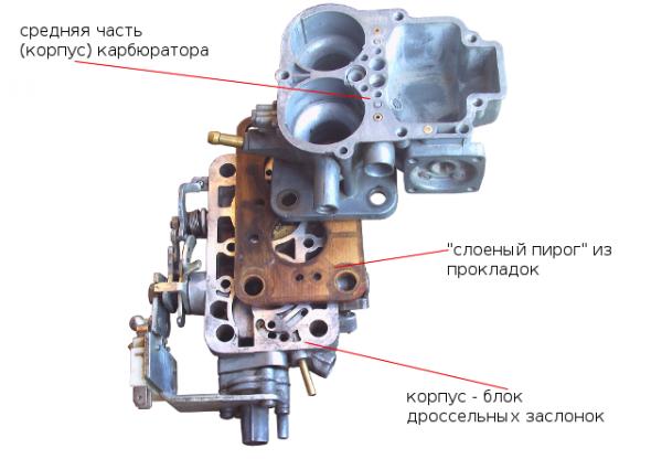 Прокладка между корпусом карбюратора и блоком заслонок