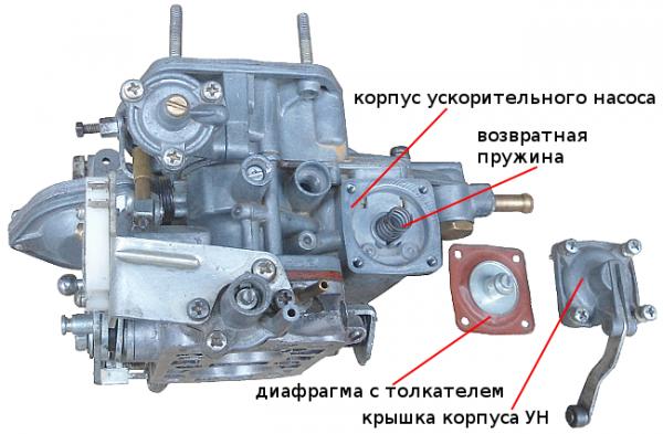 Устройство ускорительного насоса карбюратора ВАЗ 2106