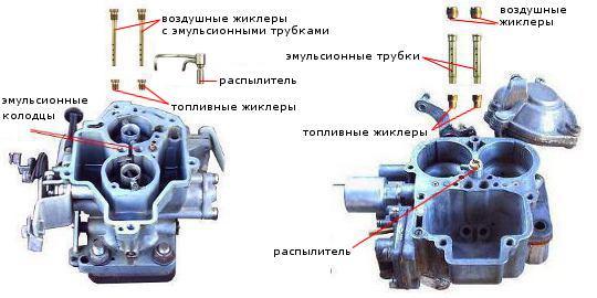 Жиклёры карбюратора «Озон» ВАЗ 2106