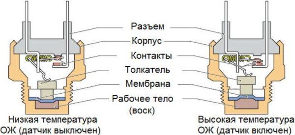 Электромеханический датчик ВАЗ 2107