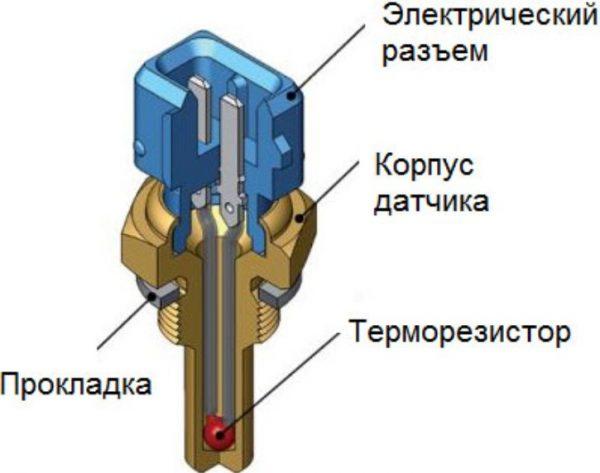 Электронный датчик ВАЗ 2107