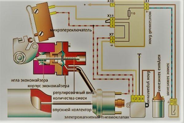 Схема работы экономайзера ВАЗ 2107