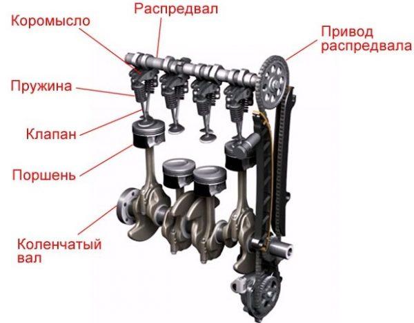 Схема газораспределительного механизма ВАЗ 2106