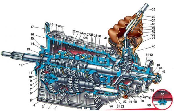 Схема КПП ВАЗ 2101