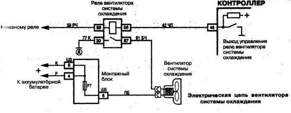Схема подключения электровентилятора радиатора в инжекторных ВАЗ 2107