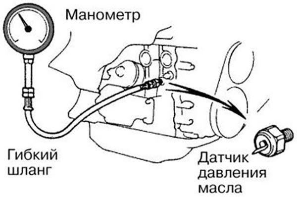 Схема подключения манометра к двигателю «классики»