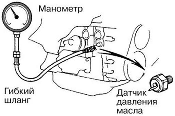Схема расположения датчика давления масла фото 934