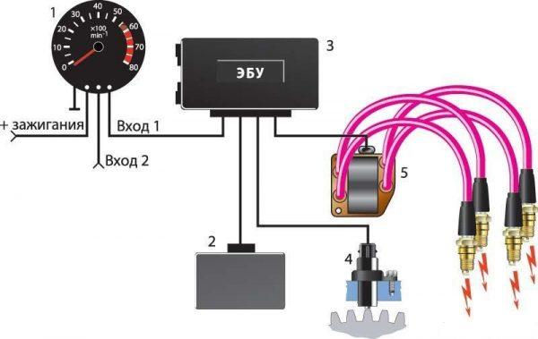 Схема подключения тахометра в автомобилях с инжекторными двигателями