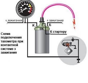 Схема подключения тахометра в автомобилях с контактной системой зажигания