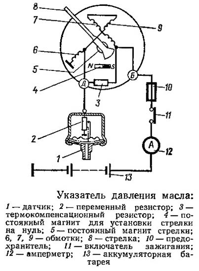 Схема подключения указателя давления масла ВАЗ 2106