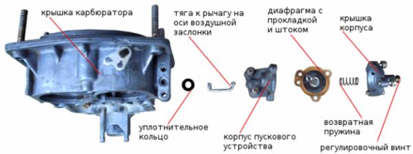Схема пускового устройства карбюраторов «Озон»