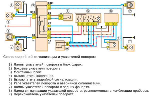 Схема включения аварийной сигнализации и указателей поворота ВАЗ 2104