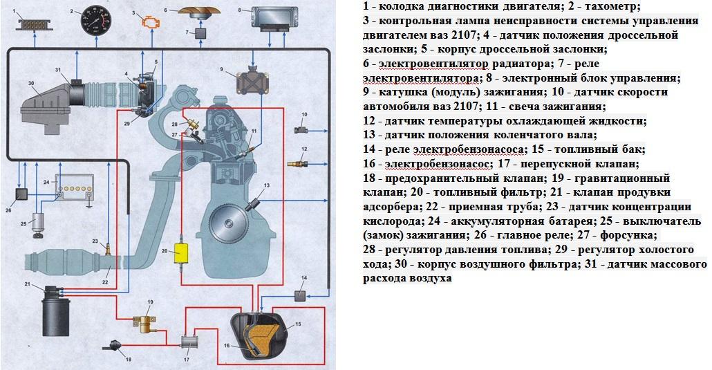Схема подключения инжектора ваз 2107 фото 895