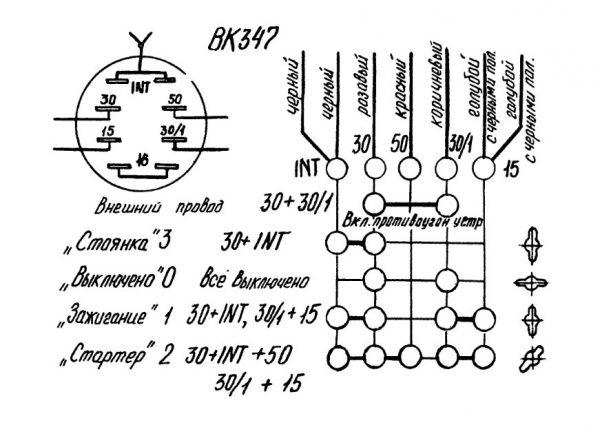 Схема подключения контактов в замке зажигания