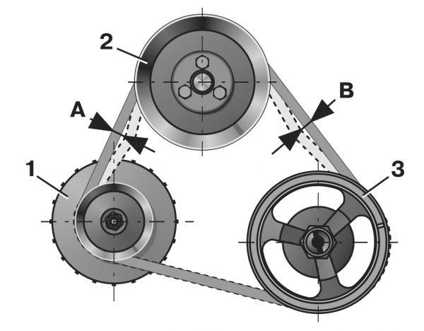 Натяжение приводного ремня генератора