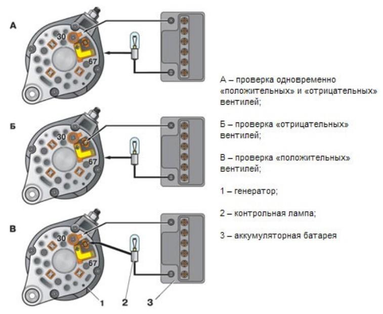 Схема генератора ваз 2106 регулятор