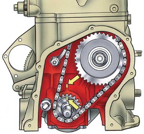 Как правильно установить метки на нижней звёздочке ГРМ ВАЗ 2106