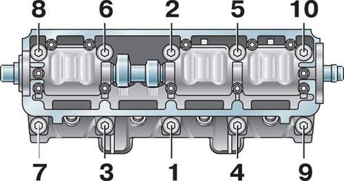 Порядок затяжки болтов крепления ГБЦ ВАЗ 2107