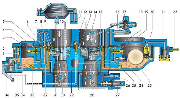 Схема карбюратора Озон