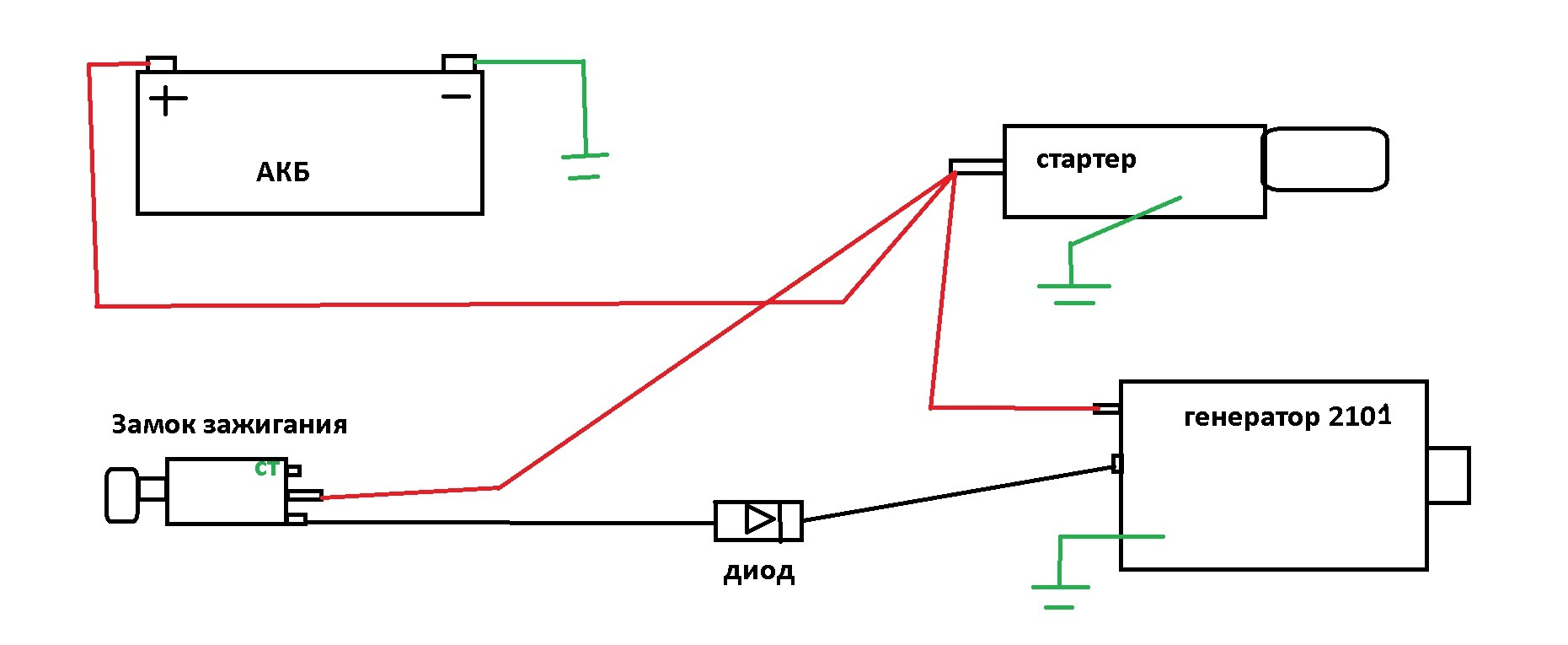 Электросхема Схема генератора для ваз 2101