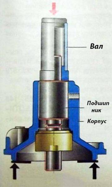 Как заменить сальник помпы ВАЗ 2106