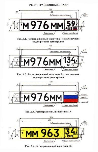 Государственный стандарт автомобильного номера
