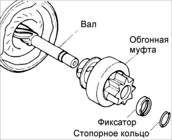 Демонтаж обгонной муфты стартера ВАЗ 2107