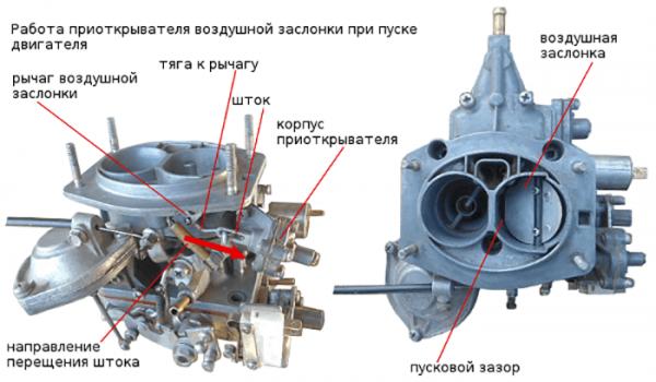 Как работает пусковое устройство карбюратора ВАЗ 2107