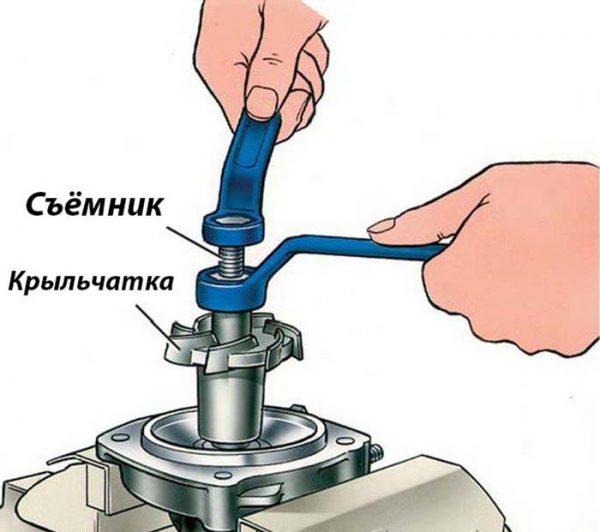 Как снять крыльчатку помпы ВАЗ 2106