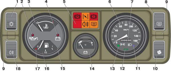 Щиток приборов ВАЗ-2105