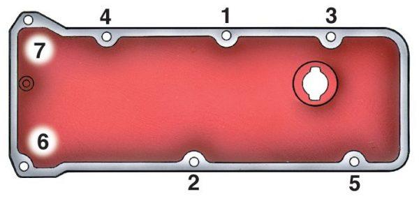 Порядок затяжки гаек клапанной крышки