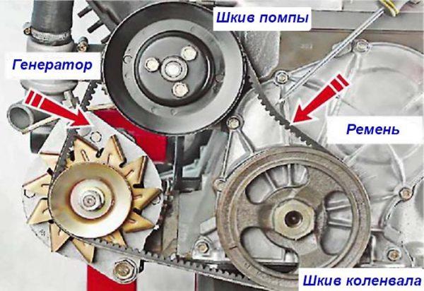 Привод генератора и помпы ВАЗ 2106
