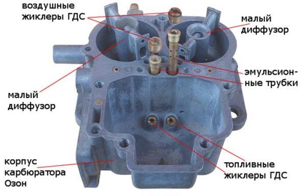 Расположение жиклёров карбюратора ВАЗ 2107