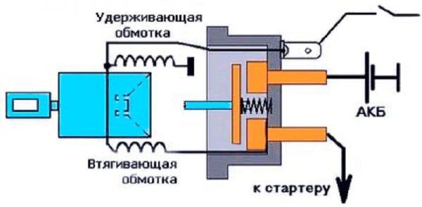 Схема подключения обмоток втягивающего реле