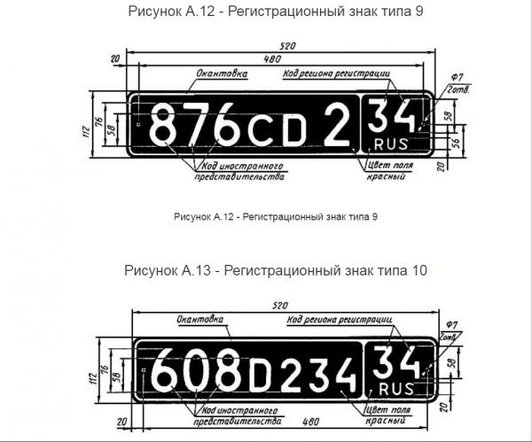 Скриншот ГОСТа со схемами автомобильных номеров