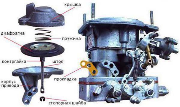 Устройство вакуумного привода карбюратора «Озон»