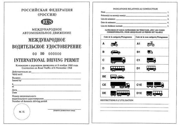 Международное водительское удостоверение в РФ