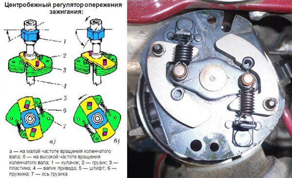 Принцип работы центробежного регулятора трамблёра ВАЗ 2106