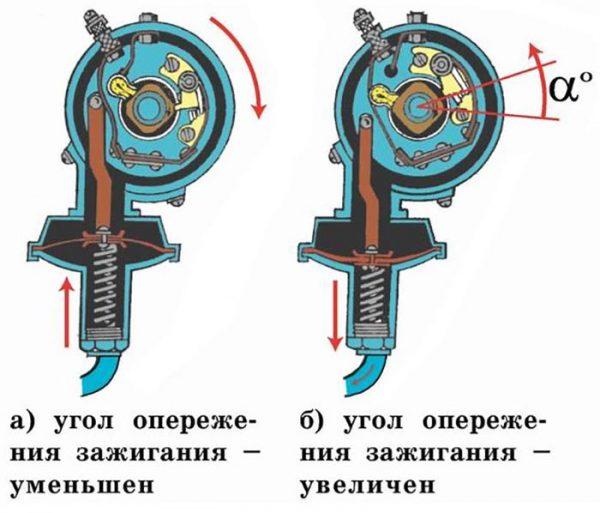 Принцип работы вакуумного регулятора опережения зажигания ВАЗ 2106