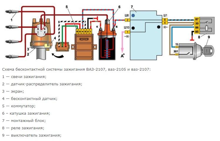 Схема подключения бесконтактной системы зажигания фото 729